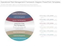 Operational Risk Management Framework Diagram Powerpoint Templates