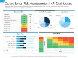 Operational Risk Management Kpi Dashboard Establishing Operational Risk Framework Organization