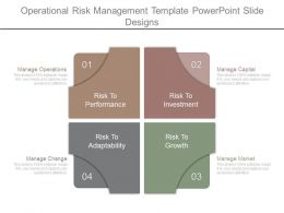 Operational Risk Management Template Powerpoint Slide Designs