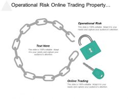 Operational Risk Online Trading Property Management Inventory Management Cpb