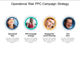 Operational Risk PPC Campaign Strategy Engagement Action Planning Cpb