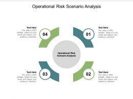 Operational Risk Scenario Analysis Ppt Powerpoint Presentation Inspiration Images Cpb