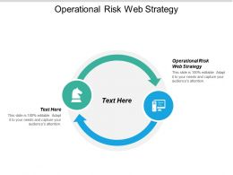 Operational Risk Web Strategy Ppt Powerpoint Presentation Infographics Layouts Cpb