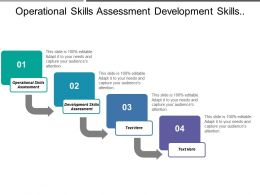 Operational Skills Assessment Development Skills Assessment Shared Data Meanings