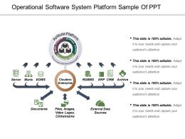 Operational Software System Platform Sample Of Ppt