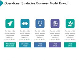 Operational Strategies Business Model Brand Measures Content Performance Measures