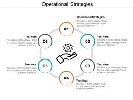 Operational Strategies Ppt Powerpoint Presentation Outline Outfit Cpb