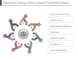 Operational Strategy Advice Diagram Powerpoint Shapes