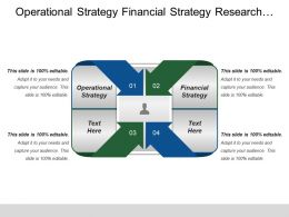 Operational Strategy Financial Strategy Research Development Professional Development