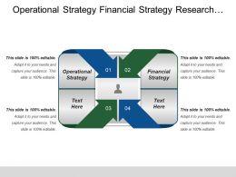 Operational Strategy Financial Strategy Research Development Professional Development