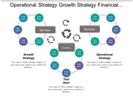 Operational Strategy Growth Strategy Financial Perspective Internal Perspective