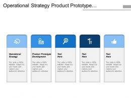 Operational Strategy Product Prototype Development Pr Programs Artificial Intelligence Cpb
