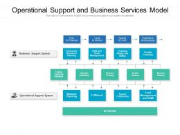 Operational Support And Business Services Model