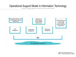 Operational Support Model In Information Technology