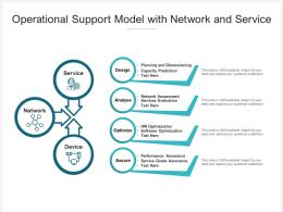 Operational Support Model With Network And Service