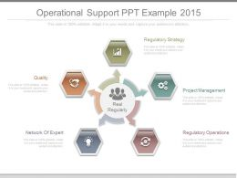 Operational Support Ppt Example 2015