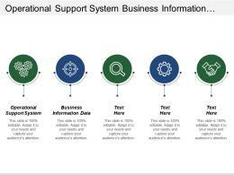 Operational Support System Business Information Data Process Grouping
