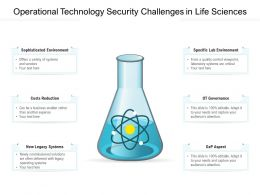Operational Technology Security Challenges In Life Sciences