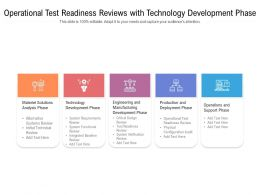 Operational Test Readiness Reviews With Technology Development Phase