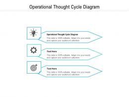 Operational Thought Cycle Diagram Ppt Powerpoint Presentation Layouts Example Topics Cpb