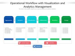 Operational Workflow With Visualization And Analytics Management