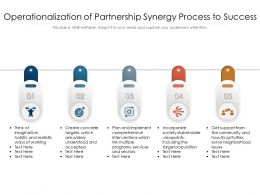 Operationalization Of Partnership Synergy Process To Success