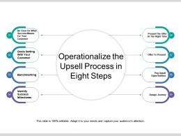 Operationalize The Upsell Process In Eight Steps