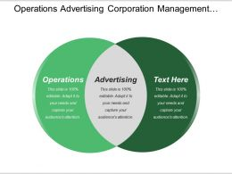 Operations Advertising Corporation Management Commercial Leadership Customers Vacation Success