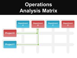 Operations Analysis Matrix Ppt Diagrams