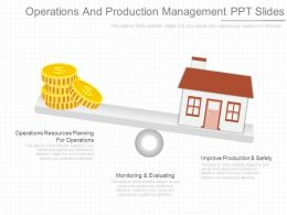 Operations And Production Management Ppt Slides