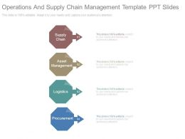 Operations And Supply Chain Management Template Ppt Slides