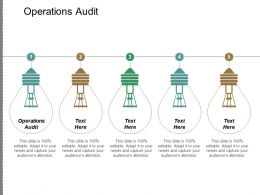 Operations Audit Ppt Powerpoint Presentation Inspiration Show Cpb