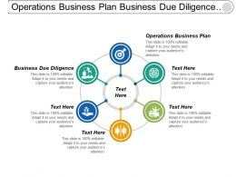 Operations Business Plan Business Due Diligence Development Growth Cpb
