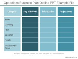 Operations Business Plan Outline Ppt Example File