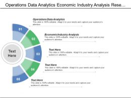 Operations Data Analytics Economic Industry Analysis Research Development