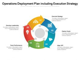 Operations Deployment Plan Including Execution Strategy