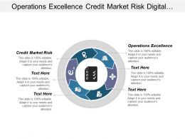 Operations Excellence Credit Market Risk Digital Business Technology Cpb