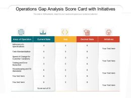 Operations Gap Analysis Score Card With Initiatives