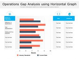 Operations Gap Analysis Using Horizontal Graph