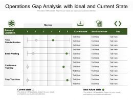 Operations Gap Analysis With Ideal And Current State
