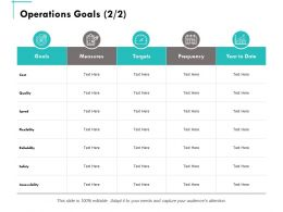 Operations Goals Ppt Powerpoint Presentation Summary Examples