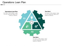 Operations Lean Plan Ppt Powerpoint Presentation Gallery Example File Cpb