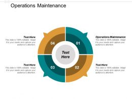 Operations Maintenance Ppt Powerpoint Presentation Icon Design Ideas Cpb