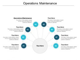 Operations Maintenance Ppt Powerpoint Presentation Infographic Template Example Introduction Cpb