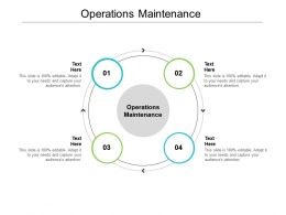 Operations Maintenance Ppt Powerpoint Presentation Summary Designs Download Cpb