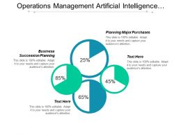 Operations Management Artificial Intelligence Architecture Investment Management Cpb