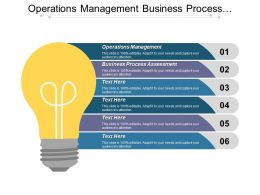 operations_management_business_process_assessment_product_development_continuity_management_cpb_Slide01