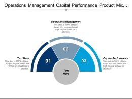 Operations Management Capital Performance Product Mix Risk Management Cpb