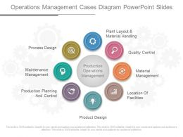 Operations Management Cases Diagram Powerpoint Slides