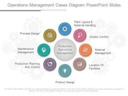 Operations Management Cases Diagram Powerpoint Slides